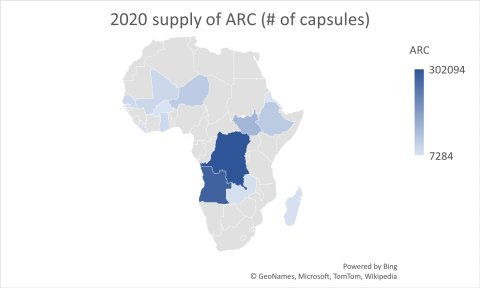 2020 Rectal artesunate supply share by country